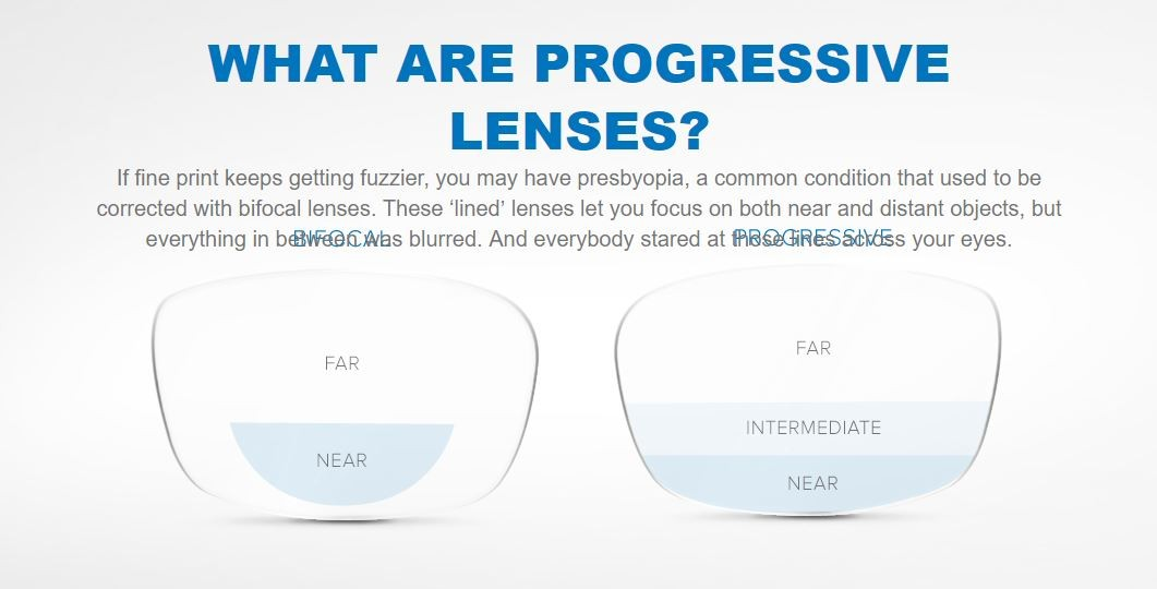 hoya-progressive-lenses  -princeton-wv-pearisburg-va